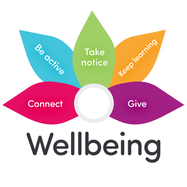 Image of 5 ways to wellbeing laid out as a flower